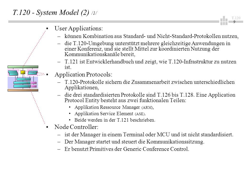 T.120 9 T.120 - System Model (2) /1/ User Applications: –können Kombination aus Standard- und Nicht-Standard-Protokollen nutzen, –die T.120-Umgebung u