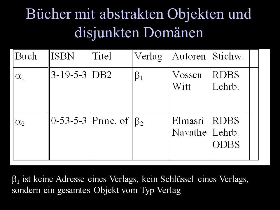 Bücher mit abstrakten Objekten und disjunkten Domänen 1 ist keine Adresse eines Verlags, kein Schlüssel eines Verlags, sondern ein gesamtes Objekt vom