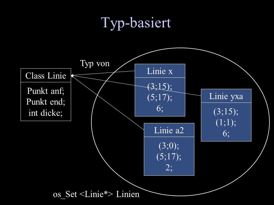 Typ-basiert Class Linie Punkt anf; Punkt end; int dicke; Linie x (3;15); (5;17); 6; Linie a2 (3;0); (5;17); 2; Linie yxa (3;15); (1;1); 6; Typ von os_