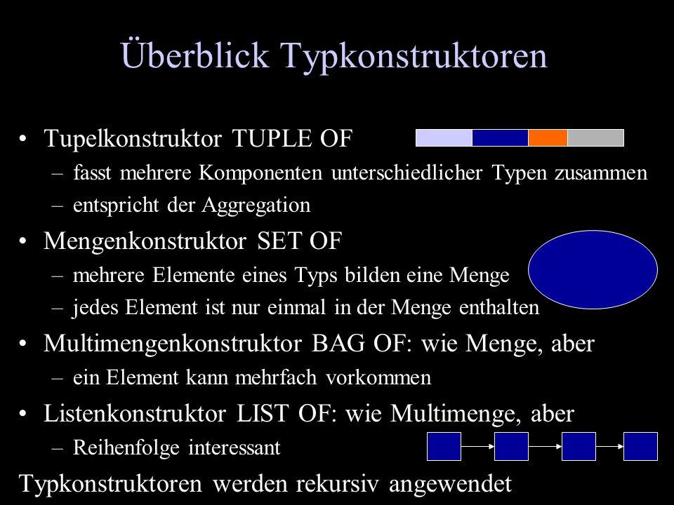 Beispiel komplexer Typ in O 2 : Personen SET OF (TUPLE OF (Name:TUPLE OF (Vorname: STRING, Nachname: STRING), Adresse:TUPLE OF (PLZ: STRING, Ort: STRING, Straße: STRING, Hausnr: STRING), Hobbies:SET OF (Hobby: STRING), Geburtsdatum: DATE))