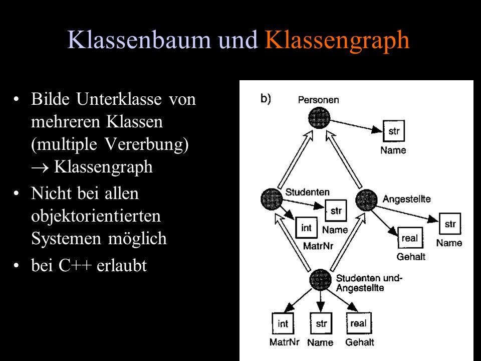 Klassenbaum und Klassengraph Bilde Unterklasse von mehreren Klassen (multiple Vererbung) Klassengraph Nicht bei allen objektorientierten Systemen mögl