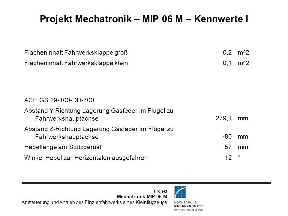 Projekt Mechatronik MIP 06 M Ansteuerung und Antrieb des Einziehfahrwerks eines Kleinflugzeugs Projekt Mechatronik – MIP 06 M – Kennwerte II TeilMasse [g] deltaZ [mm] Masse x deltaZ [g*mm] Stützgerüst2400125,7301680 Rad4780616,82948304 Schwinge1550513,3795615 Ringfeder2875285,65821243,75 Lager Stg.-Schw.125419,852475 Lager Stg.-SkA.154006000 Lager RF-Schw.110571,362843 Verschraubung Rad-Schw.120616,874016 SkA.