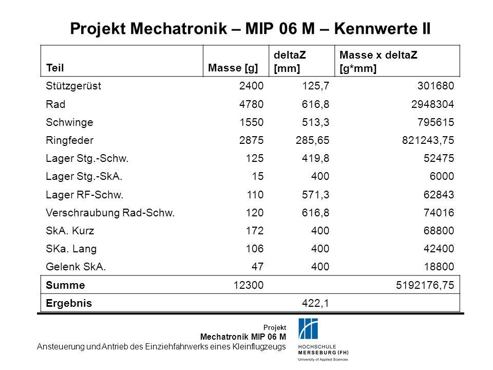 Projekt Mechatronik MIP 06 M Ansteuerung und Antrieb des Einziehfahrwerks eines Kleinflugzeugs Projekt Mechatronik – MIP 06 M – Kennwerte II TeilMasse