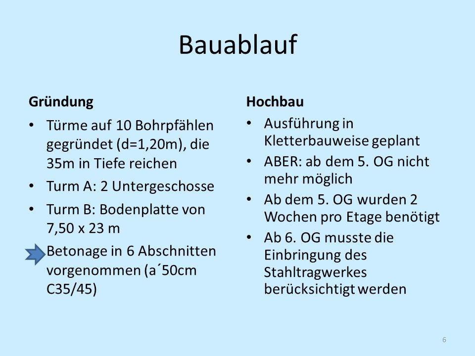 Bauablauf Gründung Türme auf 10 Bohrpfählen gegründet (d=1,20m), die 35m in Tiefe reichen Turm A: 2 Untergeschosse Turm B: Bodenplatte von 7,50 x 23 m Betonage in 6 Abschnitten vorgenommen (a´50cm C35/45) Hochbau Ausführung in Kletterbauweise geplant ABER: ab dem 5.