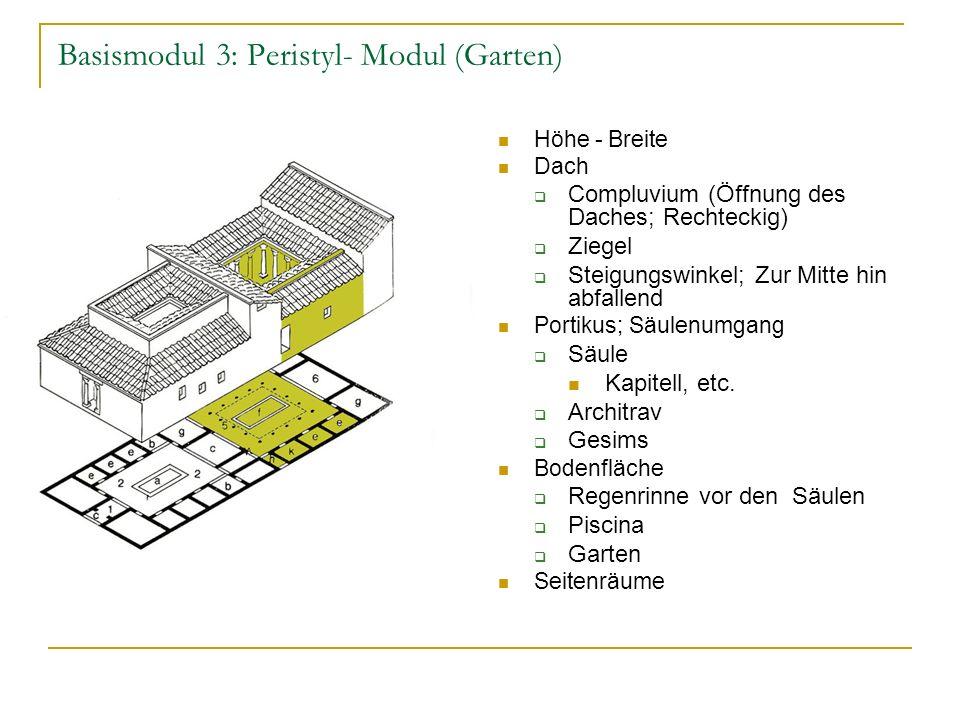 Basismodul 3: Peristyl- Modul (Garten) Höhe - Breite Dach Compluvium (Öffnung des Daches; Rechteckig) Ziegel Steigungswinkel; Zur Mitte hin abfallend Portikus; Säulenumgang Säule Kapitell, etc.