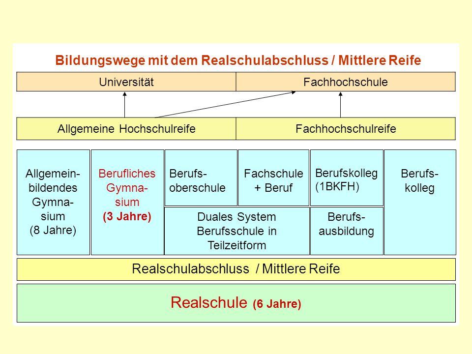 Realschule (6 Jahre) Realschulabschluss / Mittlere Reife Allgemein- bildendes Gymna- sium (8 Jahre) Berufs- oberschule Fachschule + Beruf Duales Syste
