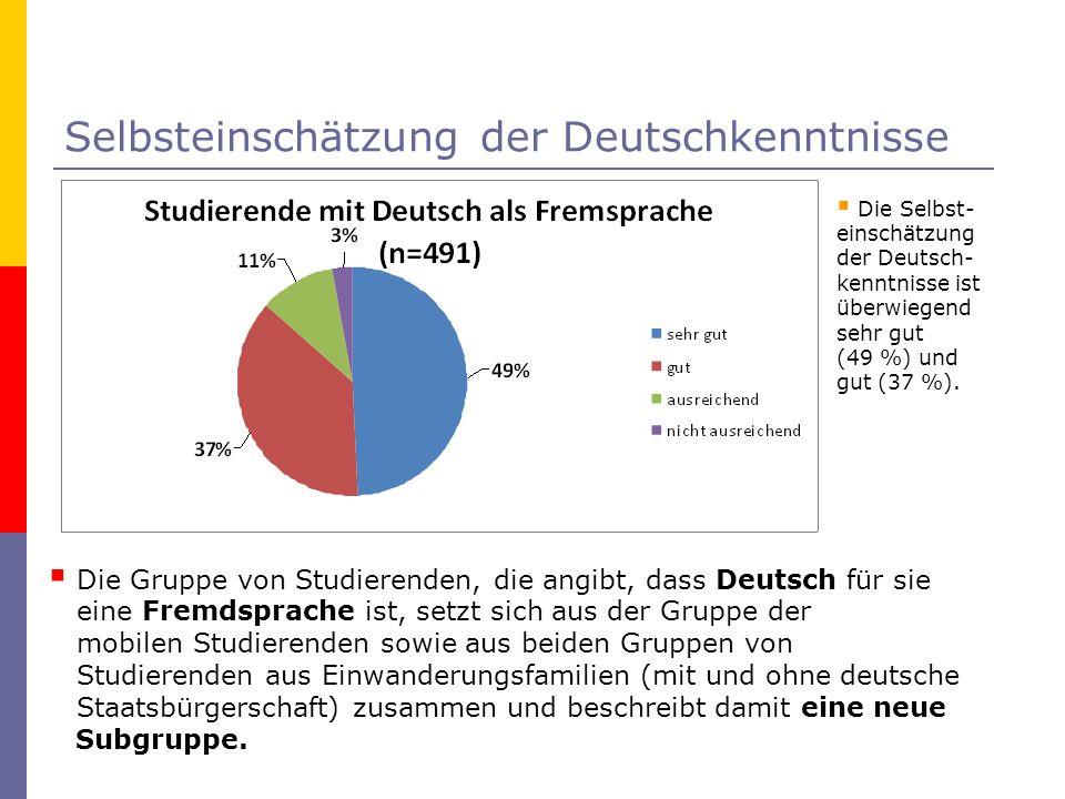 Selbsteinschätzung der Deutschkenntnisse Die Gruppe von Studierenden, die angibt, dass Deutsch für sie eine Fremdsprache ist, setzt sich aus der Grupp
