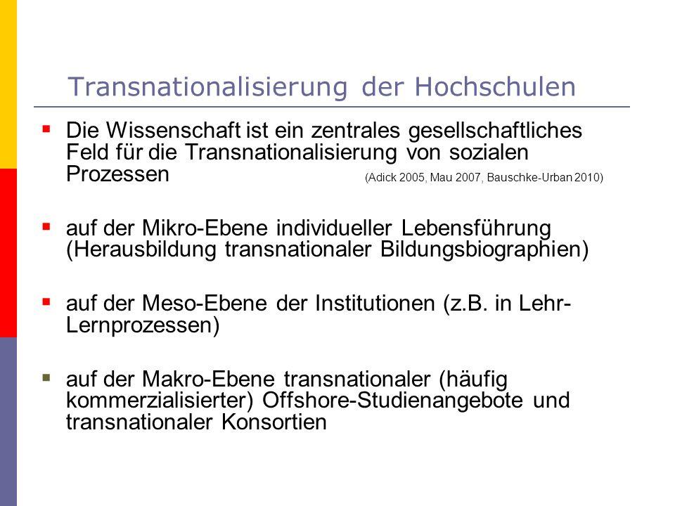 Transnationalisierung der Hochschulen Die Wissenschaft ist ein zentrales gesellschaftliches Feld für die Transnationalisierung von sozialen Prozessen