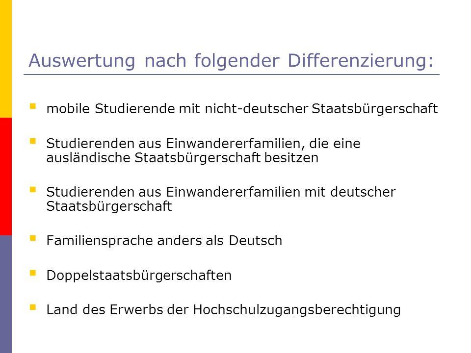 Auswertung nach folgender Differenzierung: mobile Studierende mit nicht-deutscher Staatsbürgerschaft Studierenden aus Einwandererfamilien, die eine au