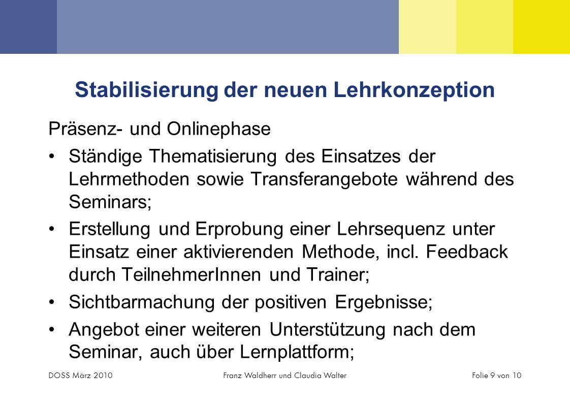 Stabilisierung der neuen Lehrkonzeption Präsenz- und Onlinephase Ständige Thematisierung des Einsatzes der Lehrmethoden sowie Transferangebote während