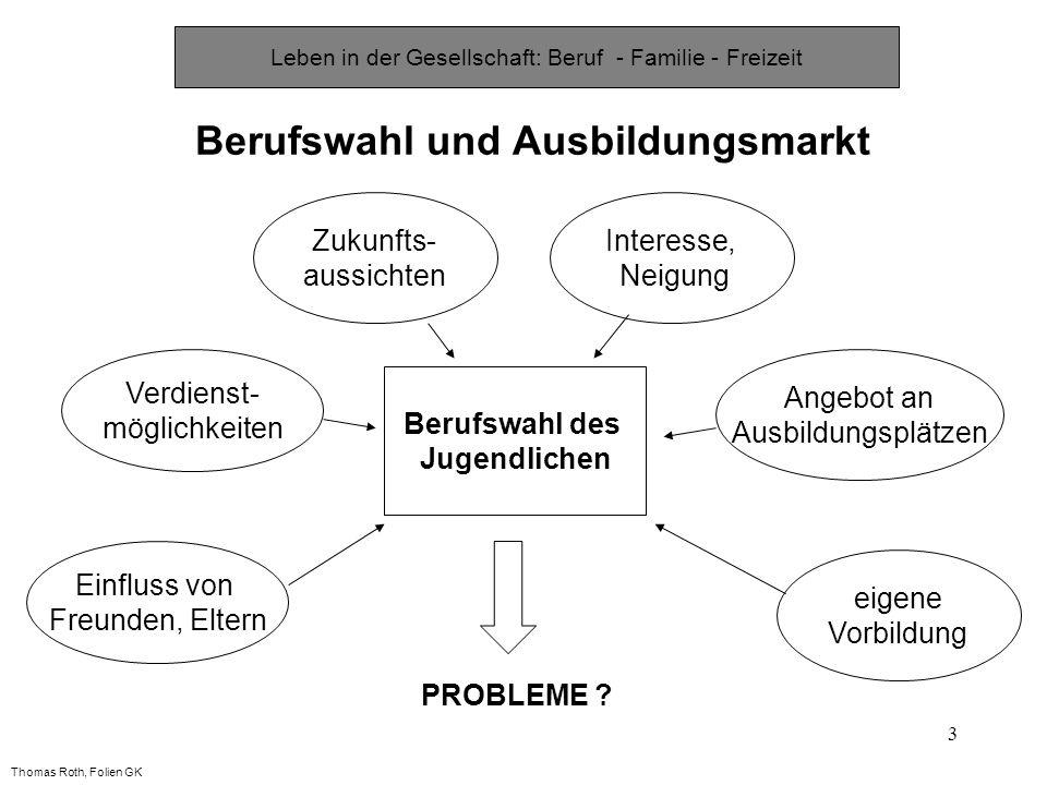3 Berufswahl und Ausbildungsmarkt Leben in der Gesellschaft: Beruf - Familie - Freizeit Einfluss von Freunden, Eltern Verdienst- möglichkeiten Zukunft