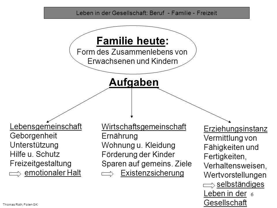 6 Leben in der Gesellschaft: Beruf - Familie - Freizeit Familie heute: Form des Zusammenlebens von Erwachsenen und Kindern Aufgaben Lebensgemeinschaft Geborgenheit Unterstützung Hilfe u.