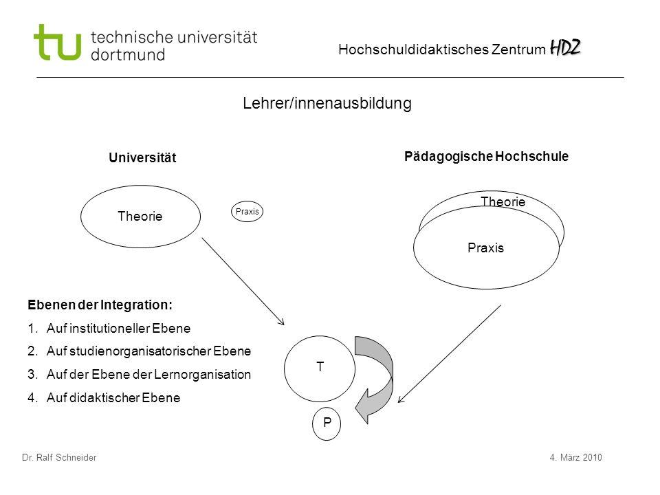 HDZ Hochschuldidaktisches Zentrum HDZ Dr.Ralf Schneider4.