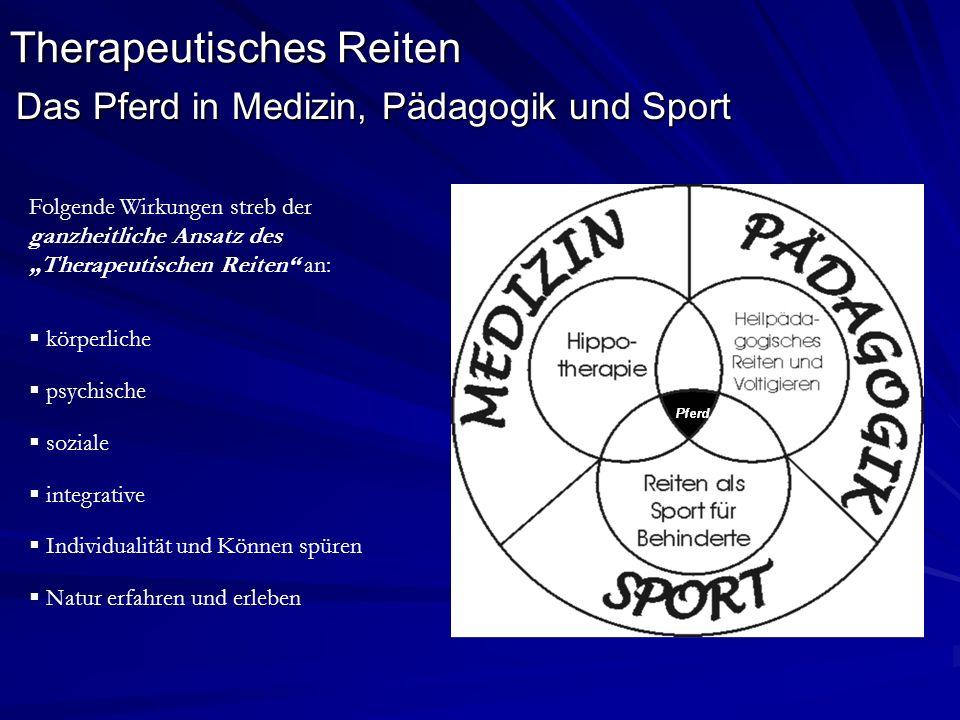 Therapeutisches Reiten Das Pferd in Medizin, Pädagogik und Sport Folgende Wirkungen streb der ganzheitliche Ansatz des Therapeutischen Reiten an: körp