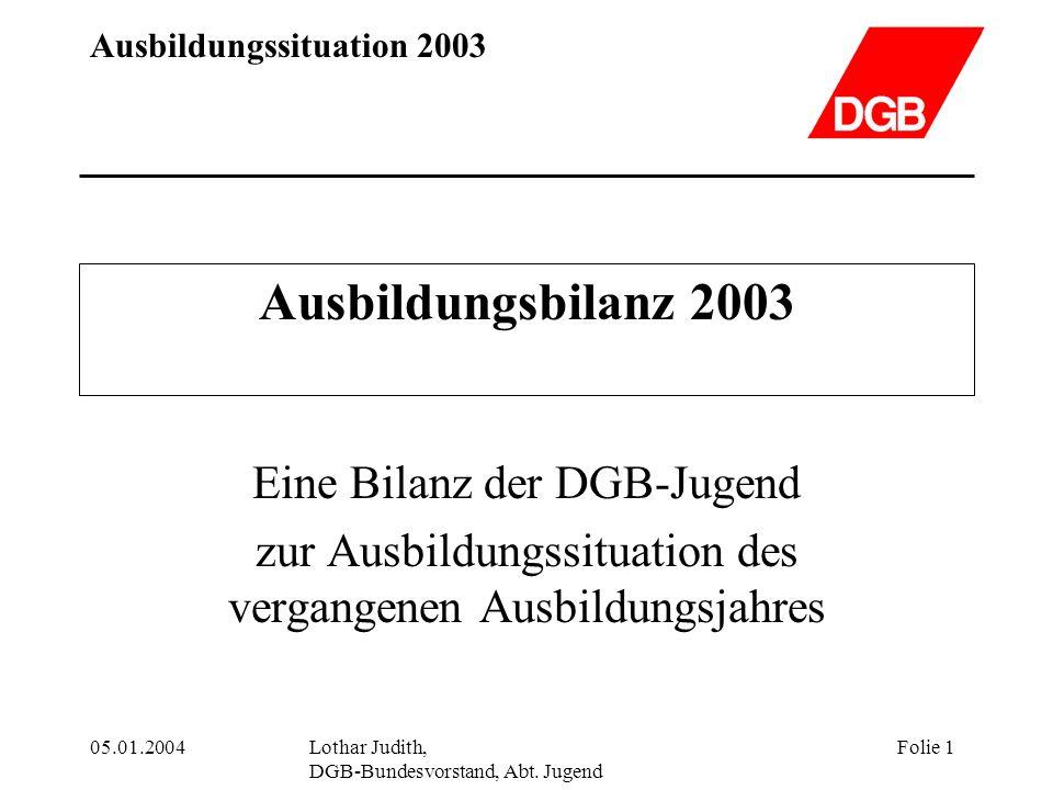 Ausbildungssituation 2003 05.01.2004Lothar Judith, DGB-Bundesvorstand, Abt. Jugend Folie 1 Ausbildungsbilanz 2003 Eine Bilanz der DGB-Jugend zur Ausbi