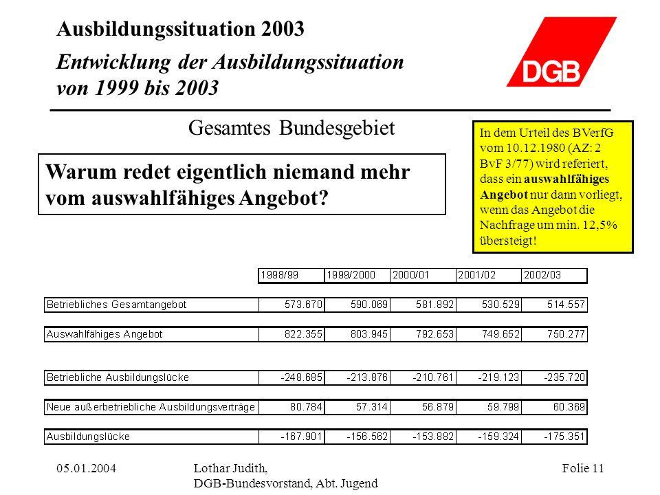 Ausbildungssituation 2003 05.01.2004Lothar Judith, DGB-Bundesvorstand, Abt. Jugend Folie 11 Gesamtes Bundesgebiet Entwicklung der Ausbildungssituation