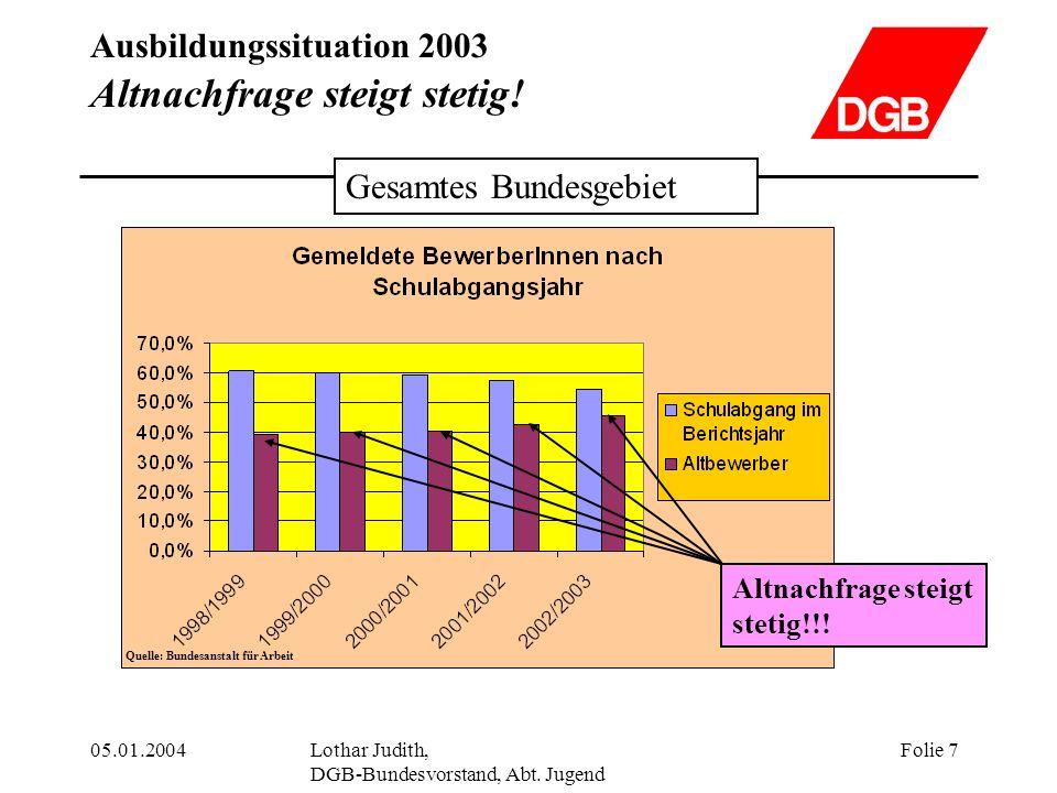 Ausbildungssituation 2003 05.01.2004Lothar Judith, DGB-Bundesvorstand, Abt. Jugend Folie 7 Gesamtes Bundesgebiet Altnachfrage steigt stetig! Quelle: B