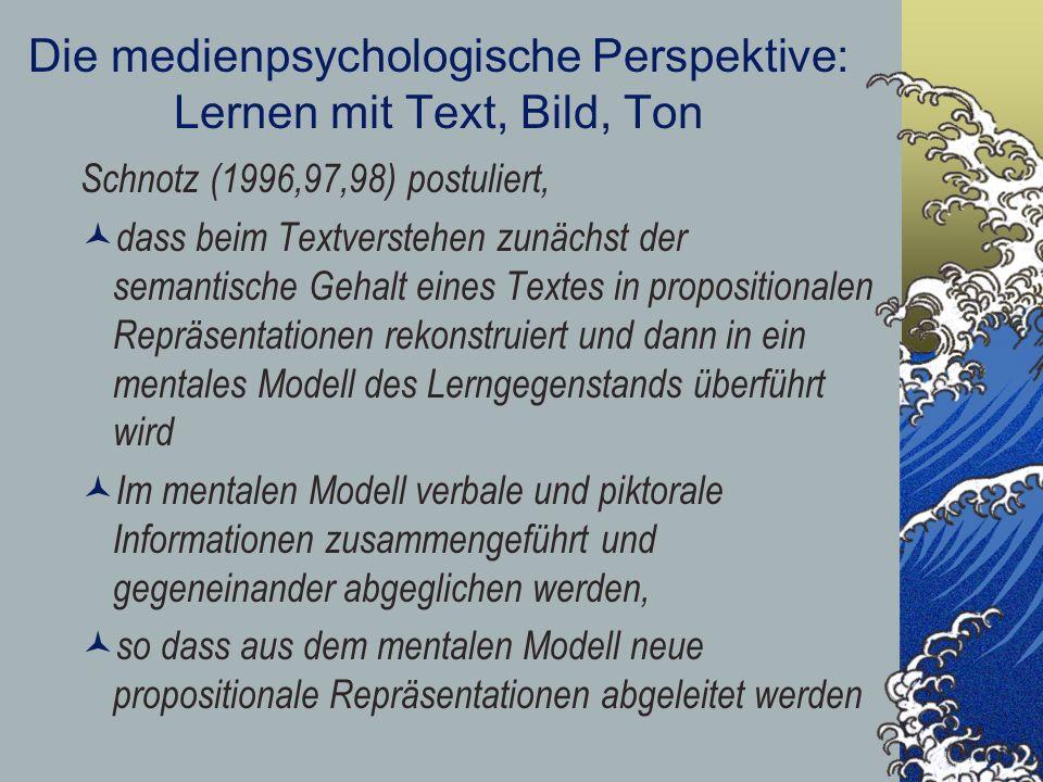Die medienpsychologische Perspektive: Lernen mit Text, Bild, Ton Schnotz (1996,97,98) postuliert, dass beim Textverstehen zunächst der semantische Geh