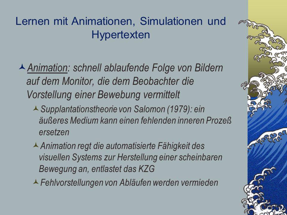 Lernen mit Animationen, Simulationen und Hypertexten Animation: schnell ablaufende Folge von Bildern auf dem Monitor, die dem Beobachter die Vorstellu
