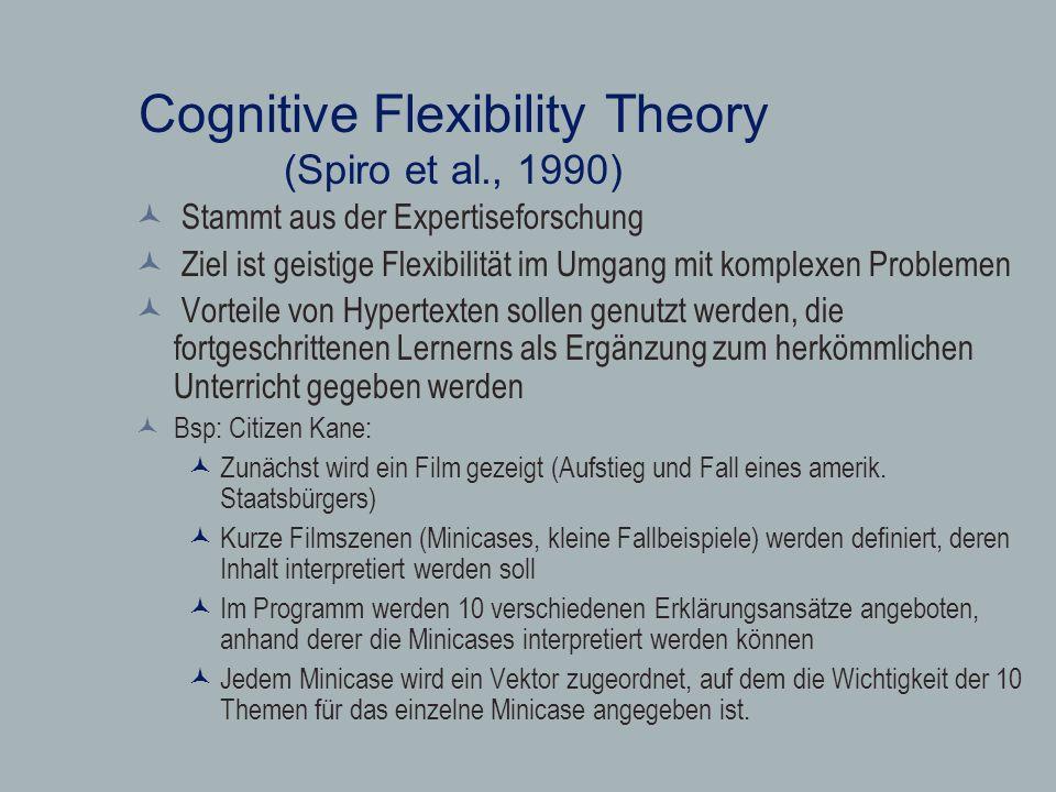 Cognitive Flexibility Theory (Spiro et al., 1990) Stammt aus der Expertiseforschung Ziel ist geistige Flexibilität im Umgang mit komplexen Problemen V