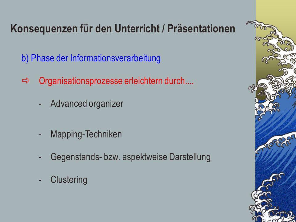 Konsequenzen für den Unterricht / Präsentationen b) Phase der Informationsverarbeitung Organisationsprozesse erleichtern durch.... -Advanced organizer