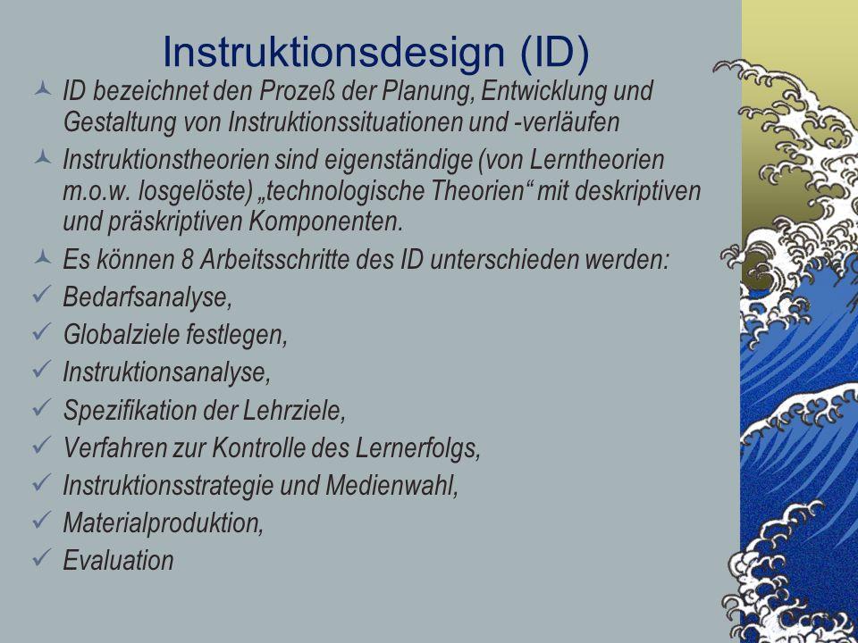 Instruktionsdesign (ID) ID bezeichnet den Prozeß der Planung, Entwicklung und Gestaltung von Instruktionssituationen und -verläufen Instruktionstheori