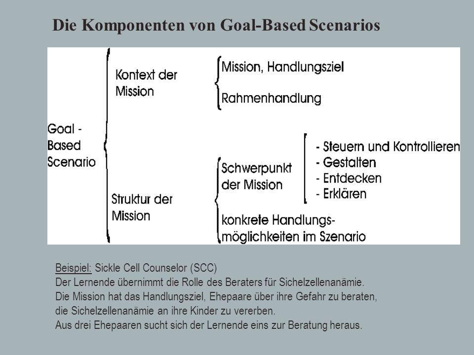 Die Komponenten von Goal-Based Scenarios Beispiel: Sickle Cell Counselor (SCC) Der Lernende übernimmt die Rolle des Beraters für Sichelzellenanämie. D