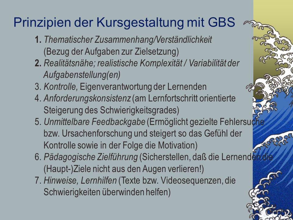 Prinzipien der Kursgestaltung mit GBS 1. Thematischer Zusammenhang/Verständlichkeit (Bezug der Aufgaben zur Zielsetzung) 2. Realitätsnähe; realistisch