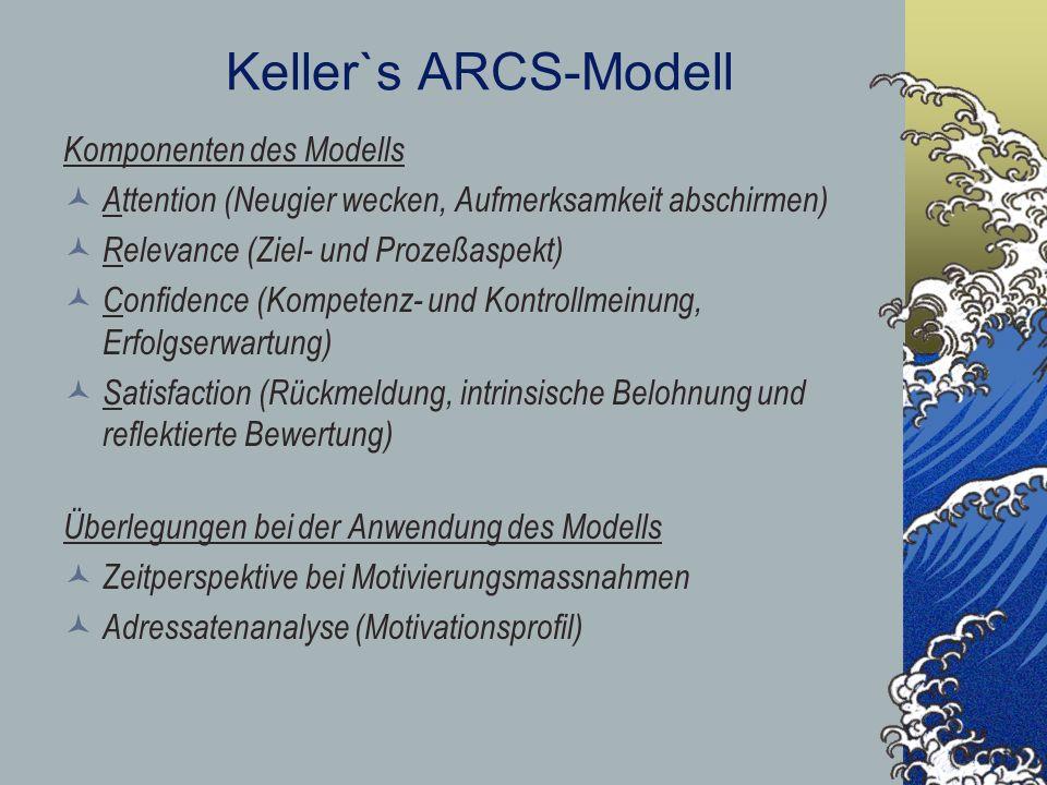Keller`s ARCS-Modell Komponenten des Modells Attention (Neugier wecken, Aufmerksamkeit abschirmen) Relevance (Ziel- und Prozeßaspekt) Confidence (Komp