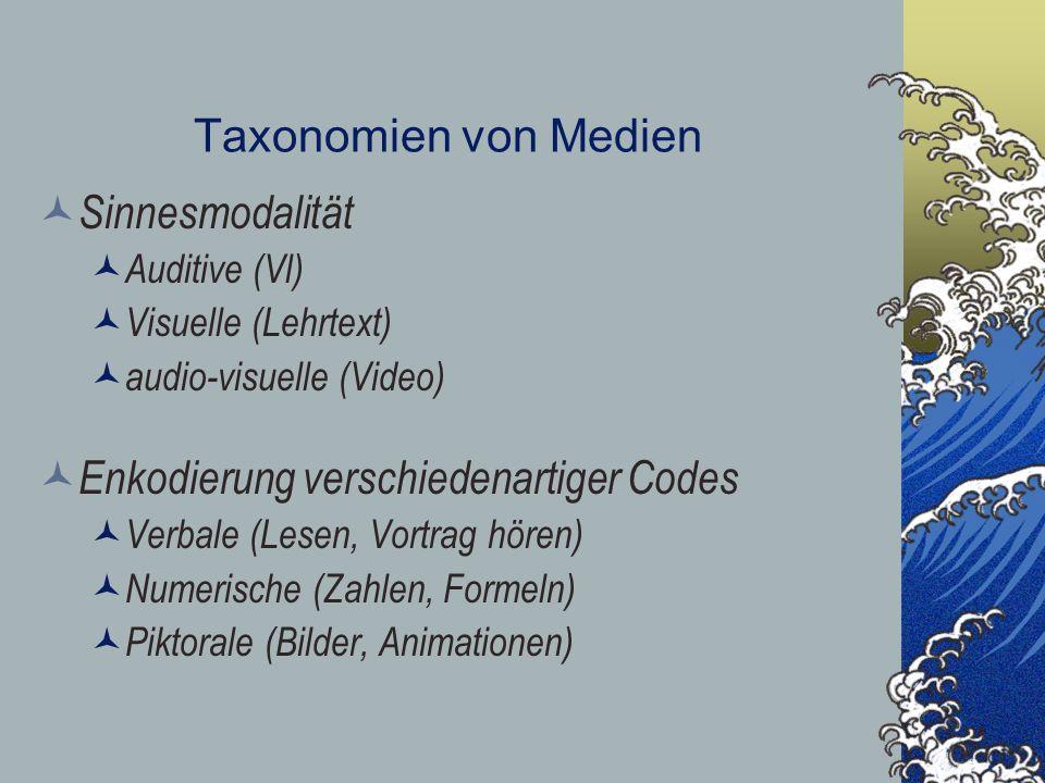 Taxonomien von Medien Sinnesmodalität Auditive (Vl) Visuelle (Lehrtext) audio-visuelle (Video) Enkodierung verschiedenartiger Codes Verbale (Lesen, Vo