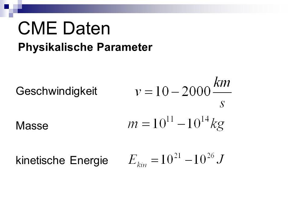 CME Daten kinetische Energie Physikalische Parameter Geschwindigkeit Masse