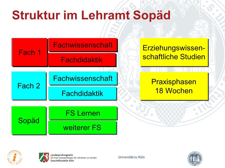 Universit ä t zu K ö ln Examensleitfaden Die Examensleitfäden der Studierenden-Service- Center sowie weitere Informationen finden Sie unter: GHRGe: http://www.hf.uni-koeln.de/32221http://www.hf.uni-koeln.de/32221 Sopäd: http://www.hf.uni-koeln.de/31219