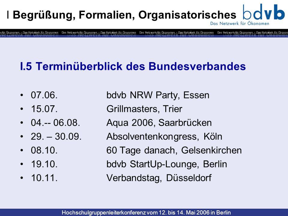 Hochschulgruppenleiterkonferenz vom 12. bis 14. Mai 2006 in Berlin I Begrüßung, Formalien, Organisatorisches I.5 Terminüberblick des Bundesverbandes 0
