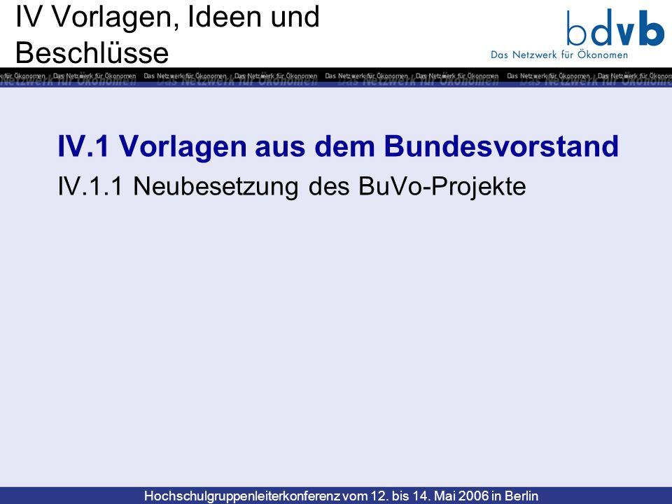 Hochschulgruppenleiterkonferenz vom 12. bis 14. Mai 2006 in Berlin IV Vorlagen, Ideen und Beschlüsse IV.1 Vorlagen aus dem Bundesvorstand IV.1.1 Neube