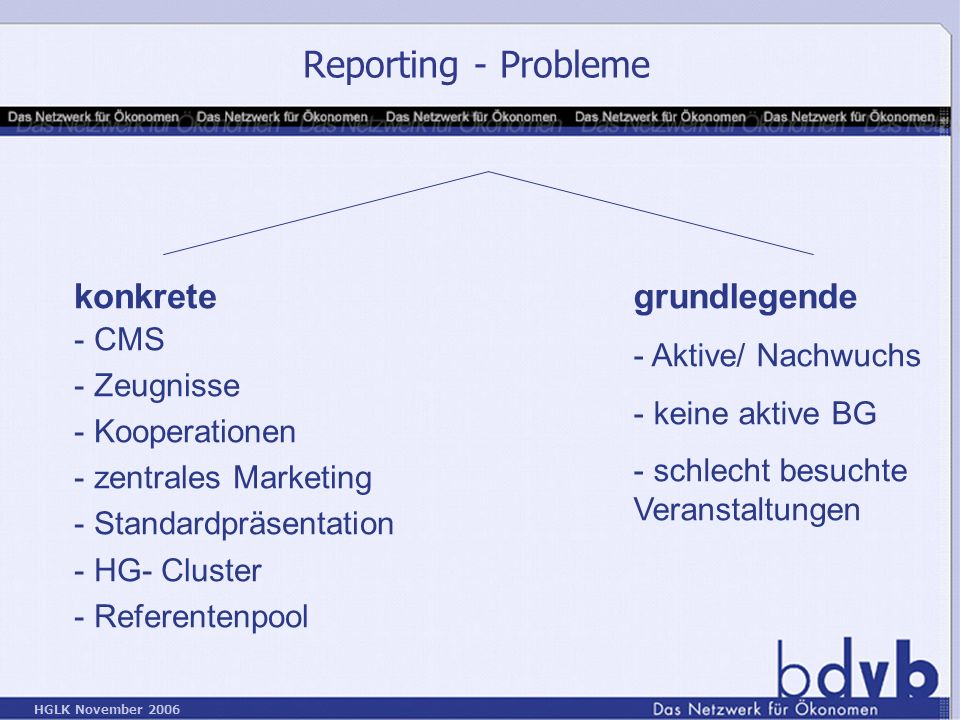 HGLK November 2006 Reporting - Probleme grundlegende - Aktive/ Nachwuchs - keine aktive BG - schlecht besuchte Veranstaltungen konkrete - CMS - Zeugnisse - Kooperationen - zentrales Marketing - Standardpräsentation - HG- Cluster - Referentenpool