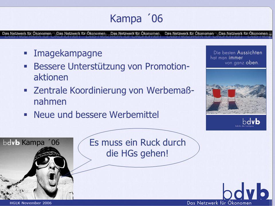 HGLK November 2006 Kampa ´06 Imagekampagne Bessere Unterstützung von Promotion- aktionen Zentrale Koordinierung von Werbemaß- nahmen Neue und bessere Werbemittel Es muss ein Ruck durch die HGs gehen!