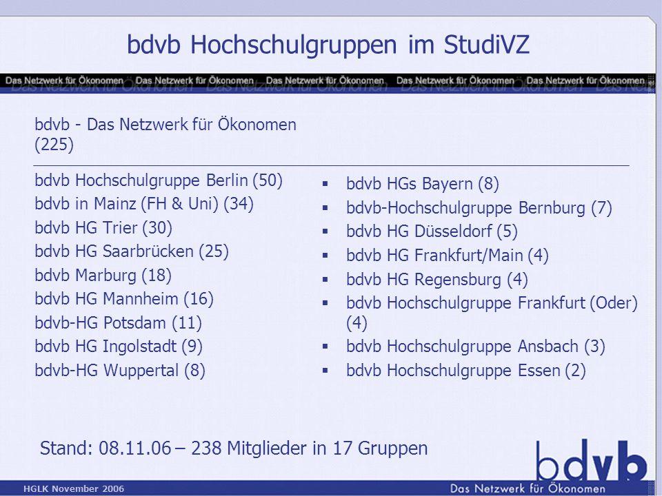 HGLK November 2006 bdvb Hochschulgruppen im StudiVZ bdvb - Das Netzwerk für Ökonomen (225) bdvb Hochschulgruppe Berlin (50) bdvb in Mainz (FH & Uni) (34) bdvb HG Trier (30) bdvb HG Saarbrücken (25) bdvb Marburg (18) bdvb HG Mannheim (16) bdvb-HG Potsdam (11) bdvb HG Ingolstadt (9) bdvb-HG Wuppertal (8) bdvb HGs Bayern (8) bdvb-Hochschulgruppe Bernburg (7) bdvb HG Düsseldorf (5) bdvb HG Frankfurt/Main (4) bdvb HG Regensburg (4) bdvb Hochschulgruppe Frankfurt (Oder) (4) bdvb Hochschulgruppe Ansbach (3) bdvb Hochschulgruppe Essen (2) Stand: 08.11.06 – 238 Mitglieder in 17 Gruppen