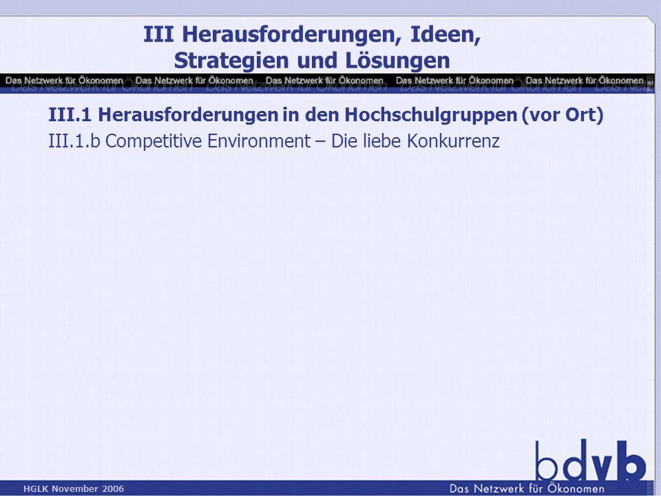 HGLK November 2006 III.1 Herausforderungen in den Hochschulgruppen (vor Ort) III.1.b Competitive Environment – Die liebe Konkurrenz III Herausforderungen, Ideen, Strategien und Lösungen