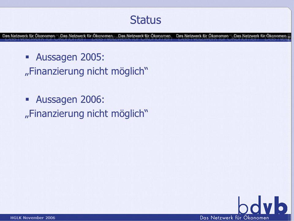 HGLK November 2006 Status Aussagen 2005: Finanzierung nicht möglich Aussagen 2006: Finanzierung nicht möglich