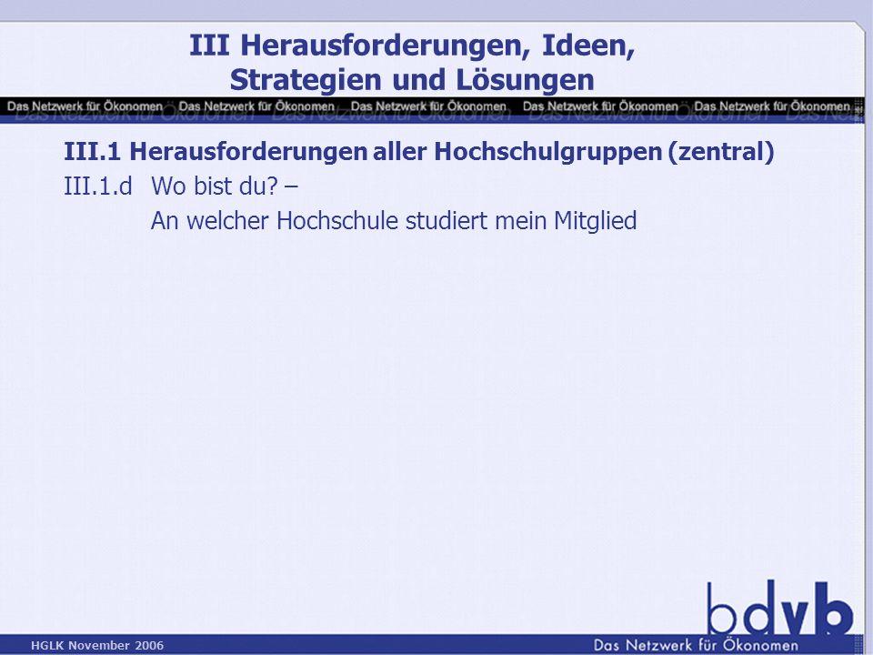 HGLK November 2006 III.1 Herausforderungen aller Hochschulgruppen (zentral) III.1.dWo bist du.