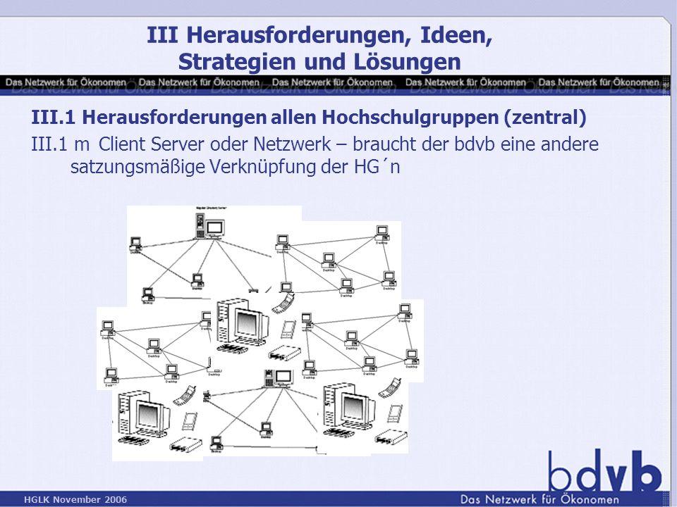 HGLK November 2006 III.1 Herausforderungen allen Hochschulgruppen (zentral) III.1 mClient Server oder Netzwerk – braucht der bdvb eine andere satzungsmäßige Verknüpfung der HG´n III Herausforderungen, Ideen, Strategien und Lösungen