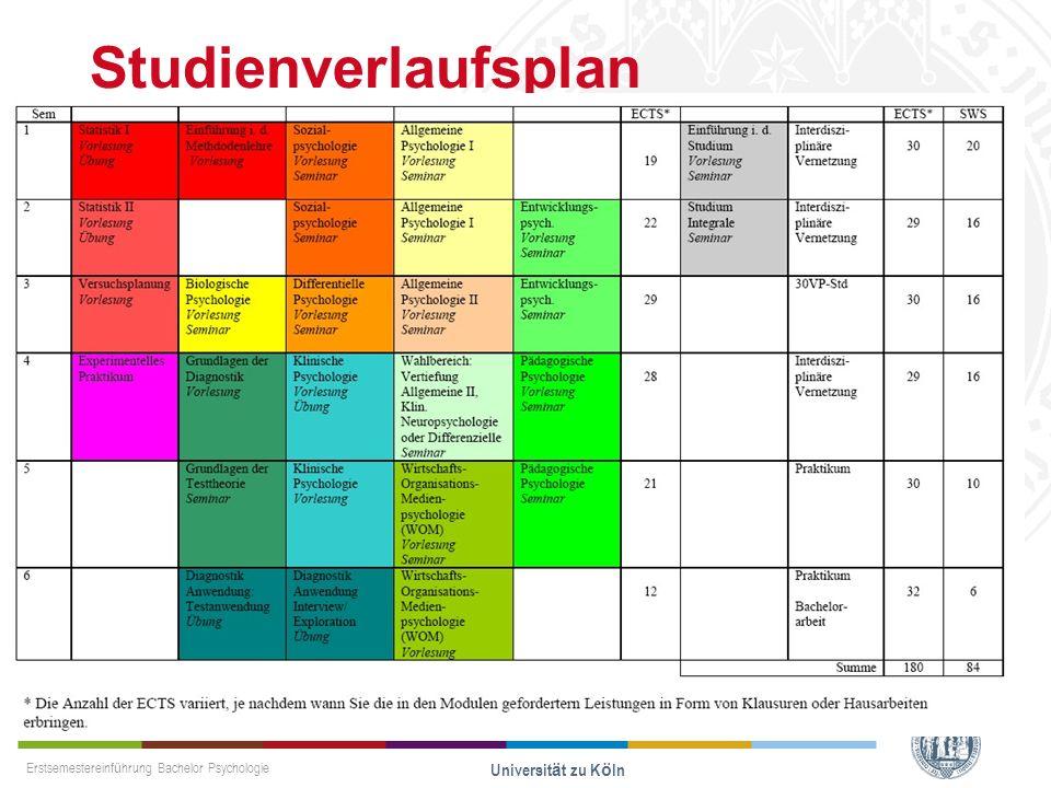 Erstsemestereinführung Bachelor Psychologie Universität zu Köln Studienverlaufsplan