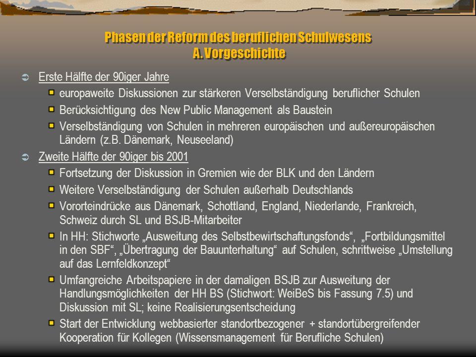 Phasen der Reform des beruflichen Schulwesens A.