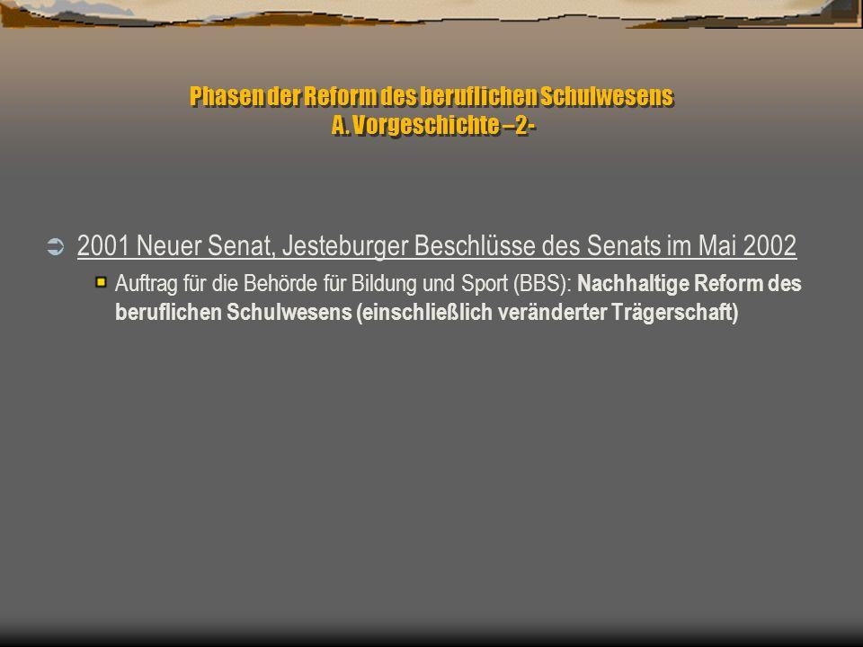 Phasen der Reform des beruflichen Schulwesens A. Vorgeschichte –2- 2001 Neuer Senat, Jesteburger Beschlüsse des Senats im Mai 2002 Auftrag für die Beh