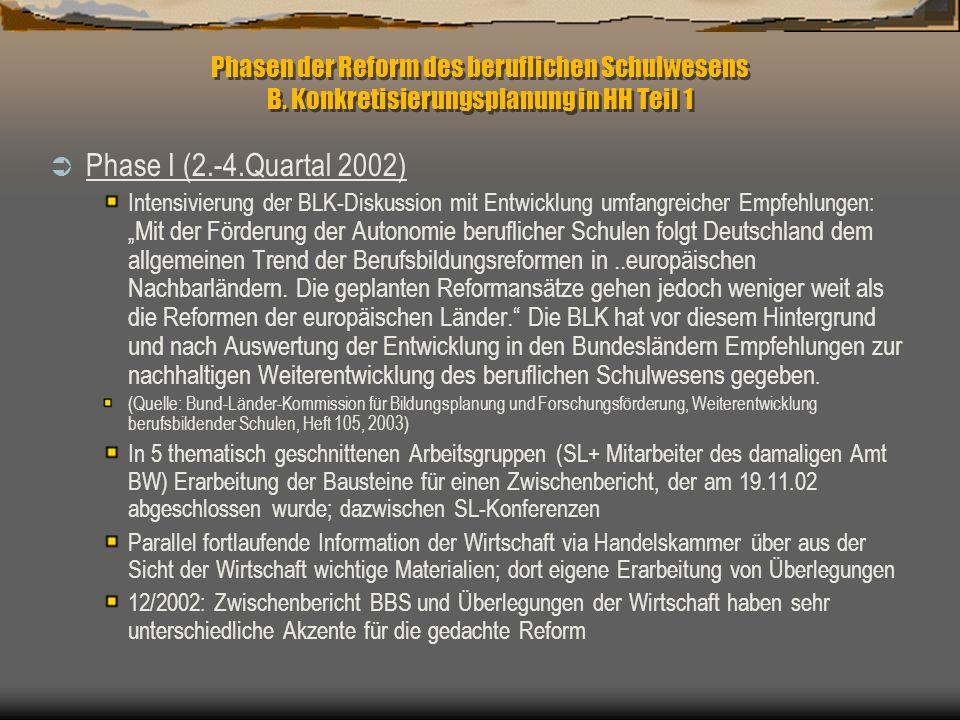 Phasen der Reform des beruflichen Schulwesens B. Konkretisierungsplanung in HH Teil 1 Phase I (2.-4.Quartal 2002) Intensivierung der BLK-Diskussion mi
