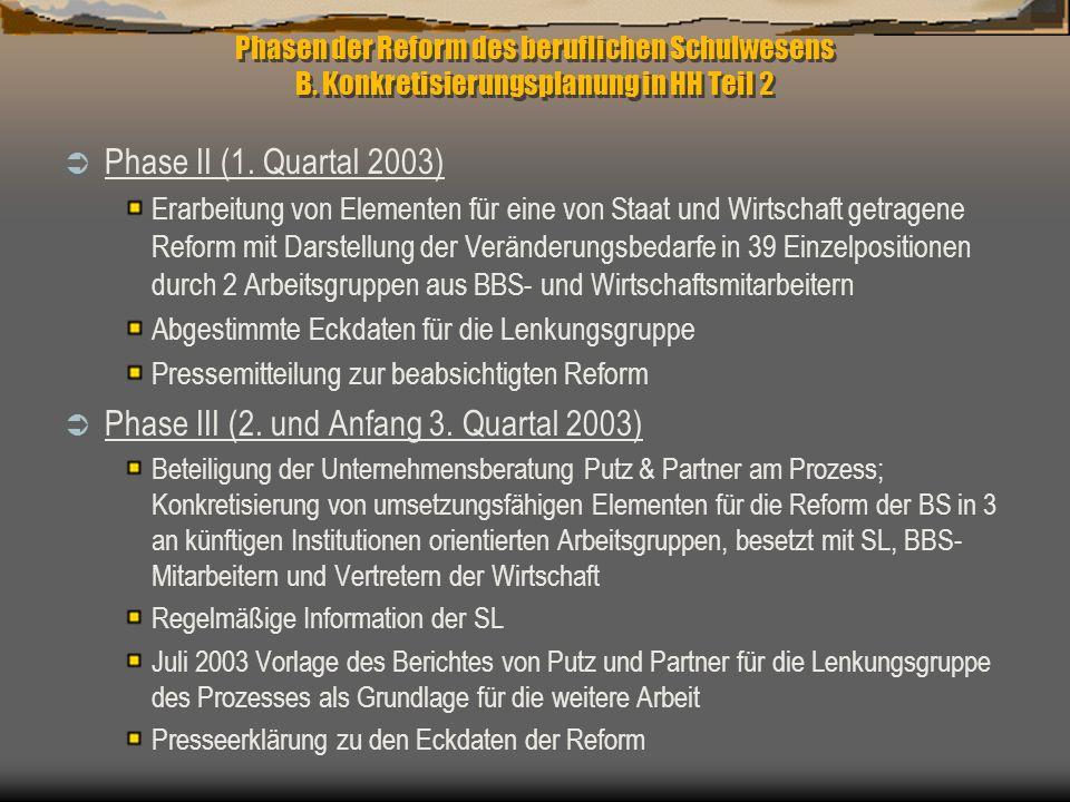 Phasen der Reform des beruflichen Schulwesens B. Konkretisierungsplanung in HH Teil 2 Phase II (1. Quartal 2003) Erarbeitung von Elementen für eine vo