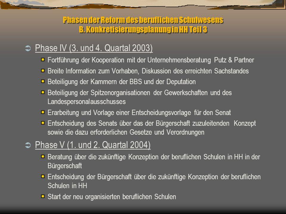 Phasen der Reform des beruflichen Schulwesens B. Konkretisierungsplanung in HH Teil 3 Phase IV (3. und 4. Quartal 2003) Fortführung der Kooperation mi