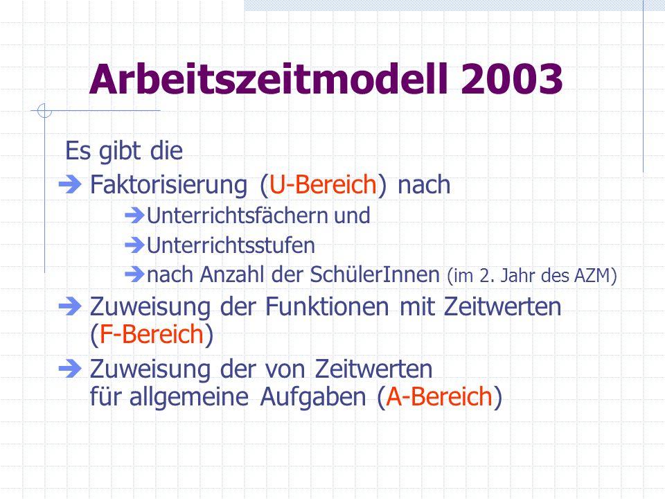 Arbeitszeitmodell 2003 Es gibt die Faktorisierung (U-Bereich) nach Unterrichtsfächern und Unterrichtsstufen nach Anzahl der SchülerInnen (im 2. Jahr d
