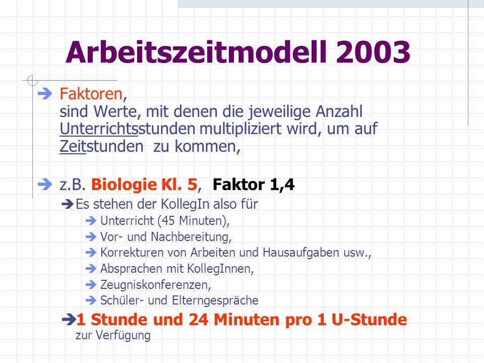 Arbeitszeitmodell 2003 Faktoren, sind Werte, mit denen die jeweilige Anzahl Unterrichtsstunden multipliziert wird, um auf Zeitstunden zu kommen, z.B.