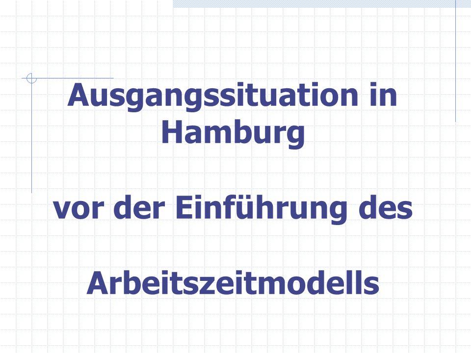 Schulstrukturen in Hamburg (vereinfachte Darstellung) Gymnasiale Oberstufe